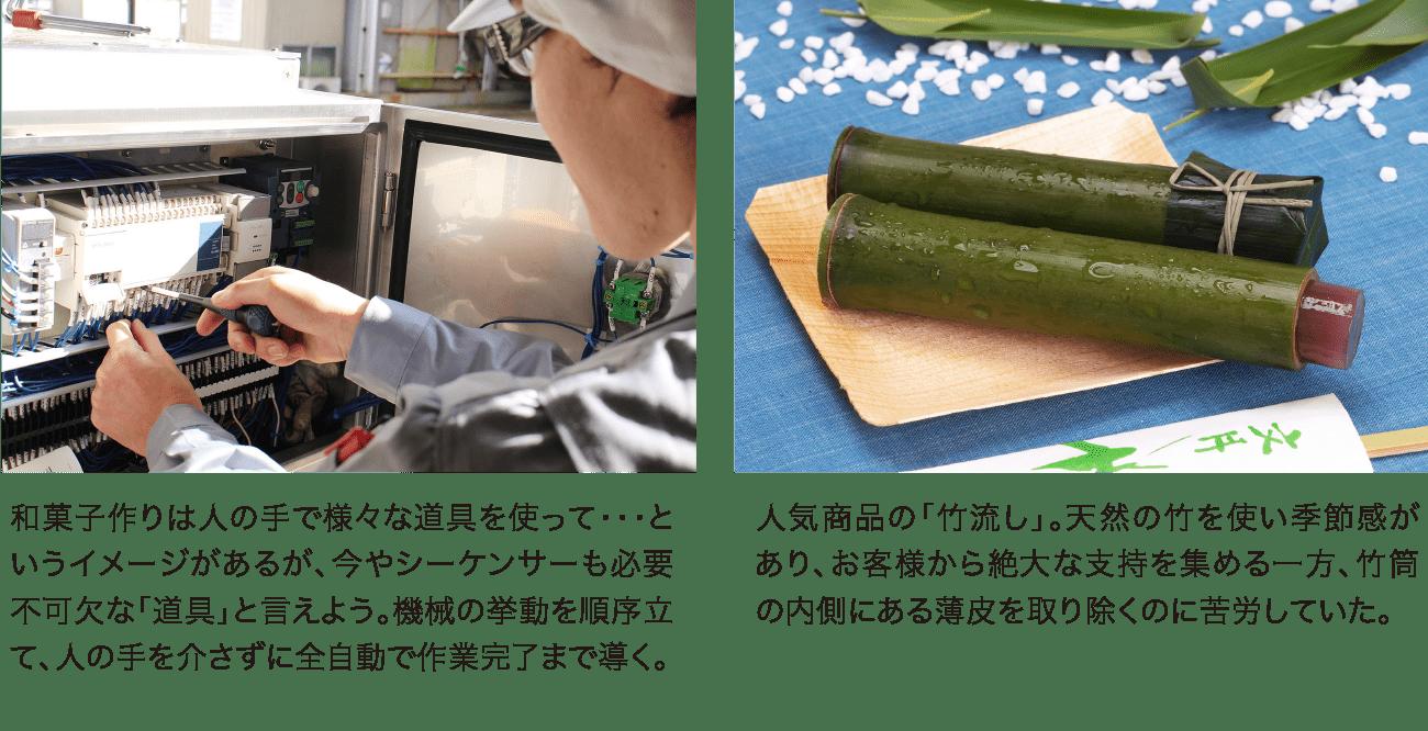 人気No.1朔日餅「竹流し」の安心・安全を支える竹筒洗浄機開発プロジェクトに密着!